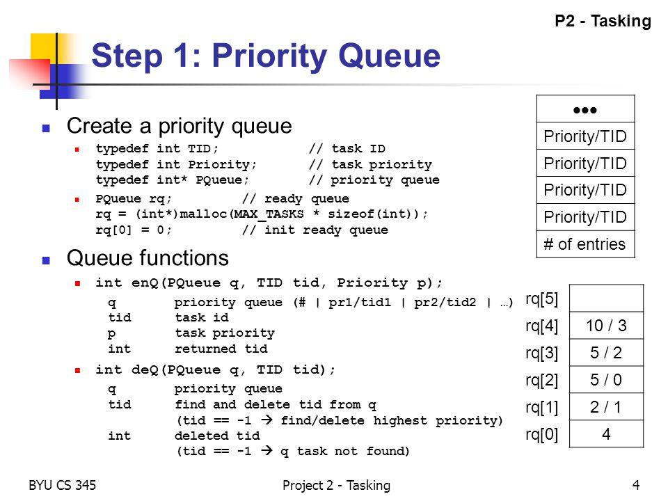 Step 1: Priority Queue Create a priority queue typedef int TID;// task ID typedef int Priority;// task priority typedef int* PQueue;// priority queue