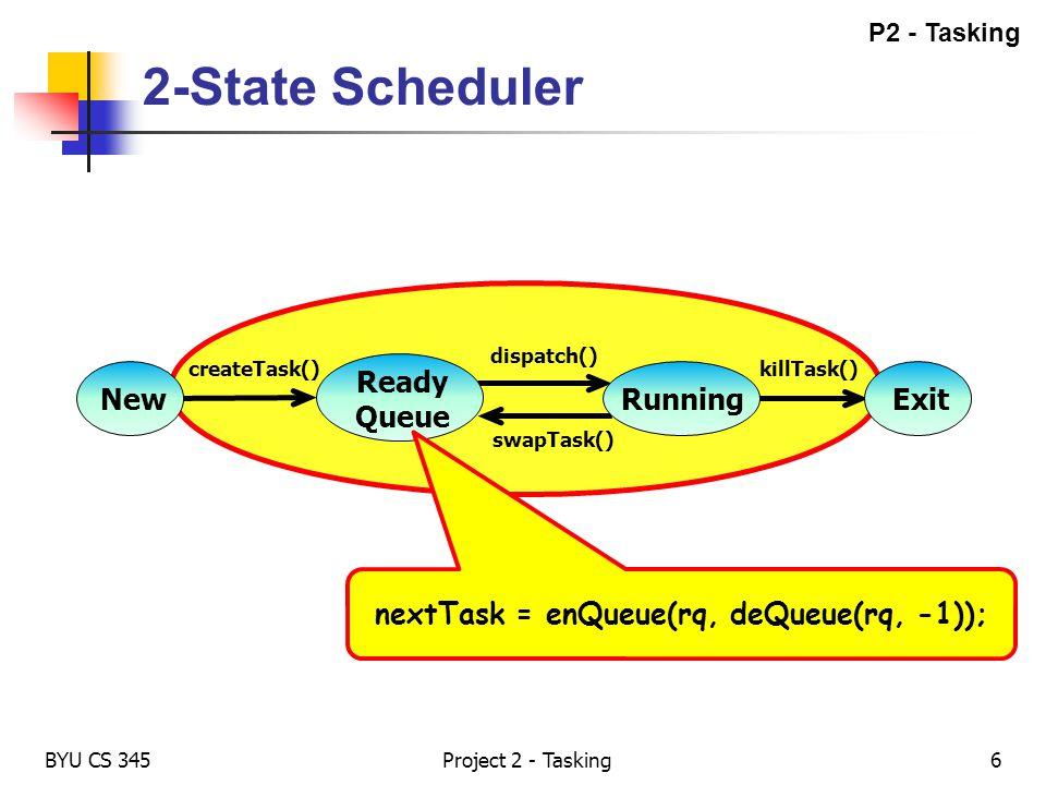 2-State Scheduler BYU CS 345Project 2 - Tasking6 createTask() dispatch() swapTask() killTask() New Ready Queue RunningExit P2 - Tasking nextTask = enQ