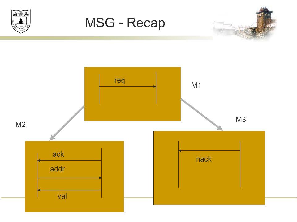MSG - Recap req ack addr val nack M1 M2 M3