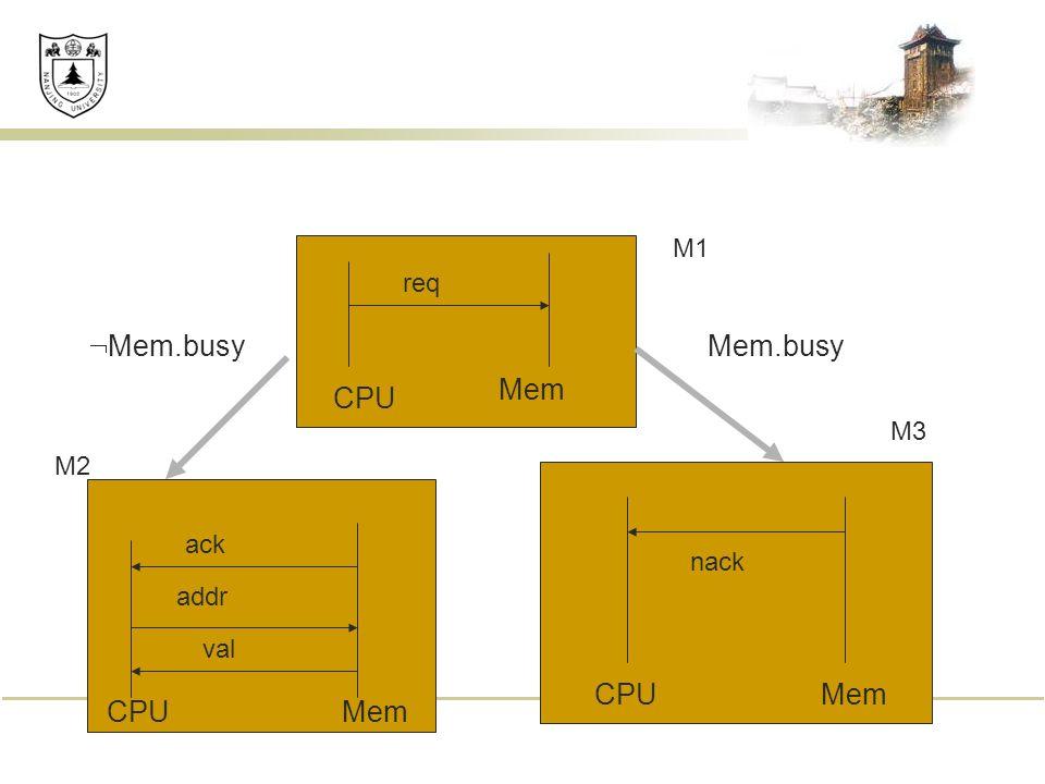 req ack addr val nack M1 M2 M3 Mem.busy  Mem.busy Mem CPU MemCPU Mem