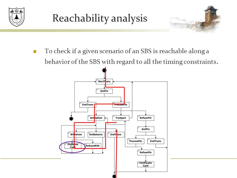 Reachability analysis To check if a given scenario of an SBS is reachable along a behavior of the SBS with regard to all the timing constraints.