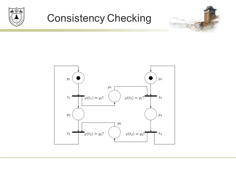 Consistency Checking