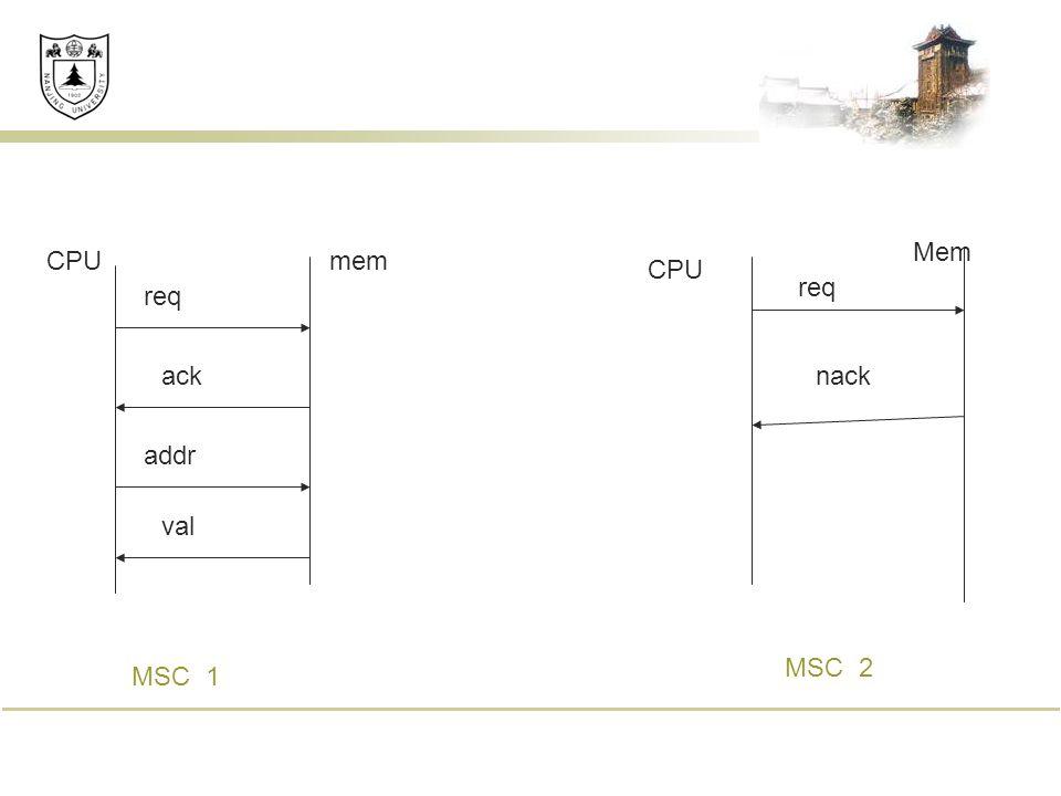 req acknack addr val CPUmem CPU Mem MSC 1 MSC 2