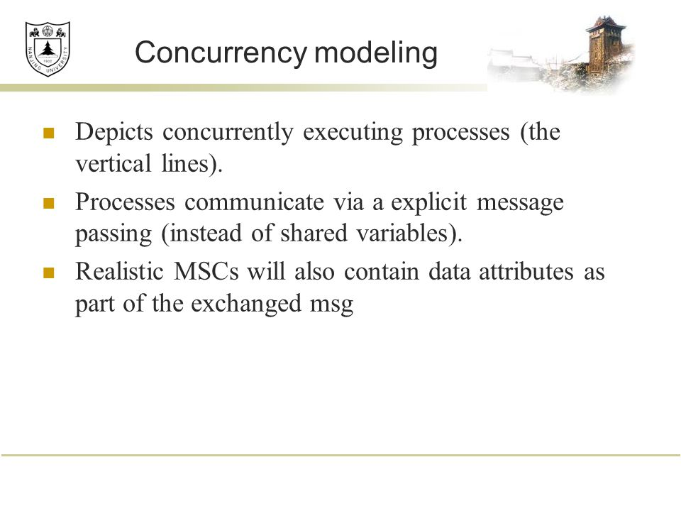Concurrency modeling Depicts concurrently executing processes (the vertical lines). Processes communicate via a explicit message passing (instead of s