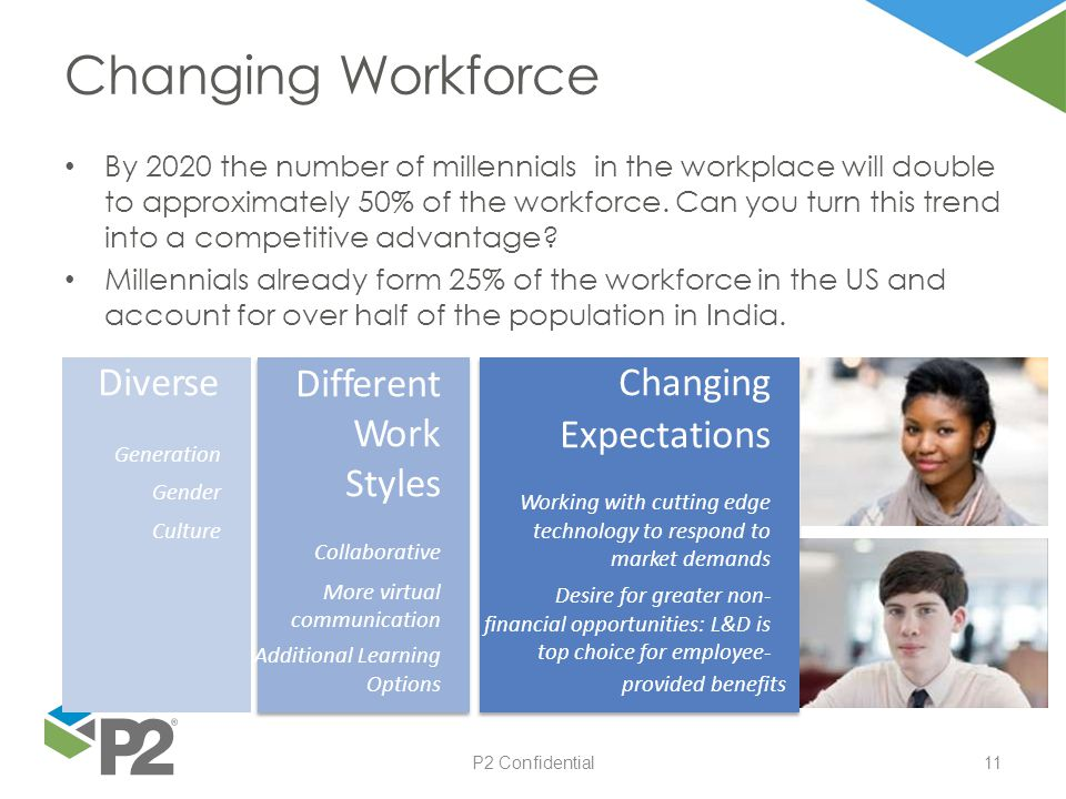 P2 Confidential11 By 2020 the number of millennials in the workplace will double to approximately 50% of the workforce. Can you turn this trend into a