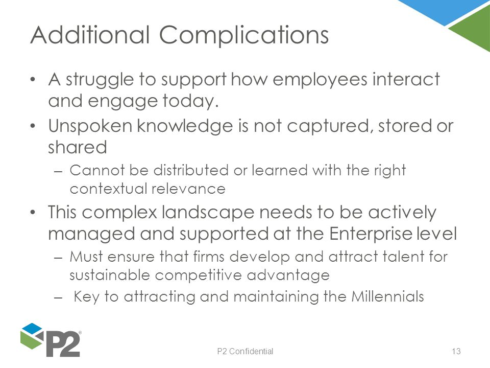 P2 Confidential13 A struggle to support how employees interact and engage today. Unspoken knowledge is not captured, stored or shared – Cannot be dist