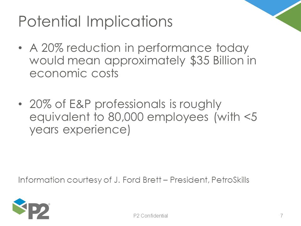 P2 Confidential7 A 20% reduction in performance today would mean approximately $35 Billion in economic costs 20% of E&P professionals is roughly equiv