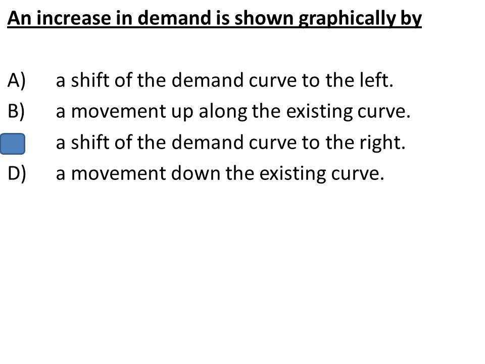 An increase in demand is shown graphically by A)a shift of the demand curve to the left. B)a movement up along the existing curve. C)a shift of the de