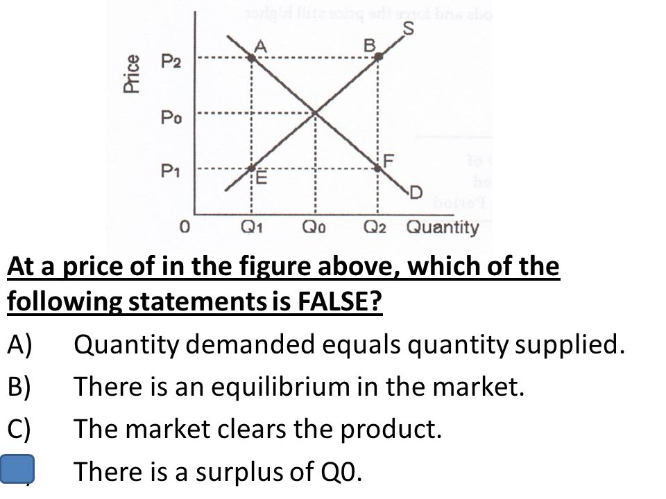 In a free market economy, the equilibrium market price and quantity in the figure above will adjust to A)$1 and 50 million gallons.