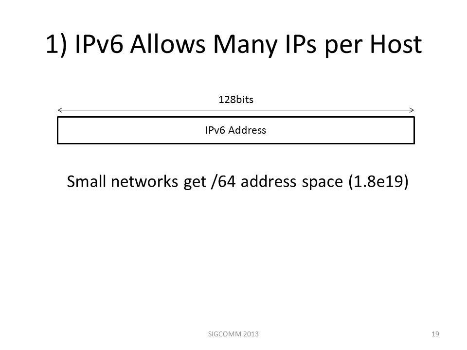 1) IPv6 Allows Many IPs per Host IPv6 Address 128bits 19 Small networks get /64 address space (1.8e19) SIGCOMM 2013
