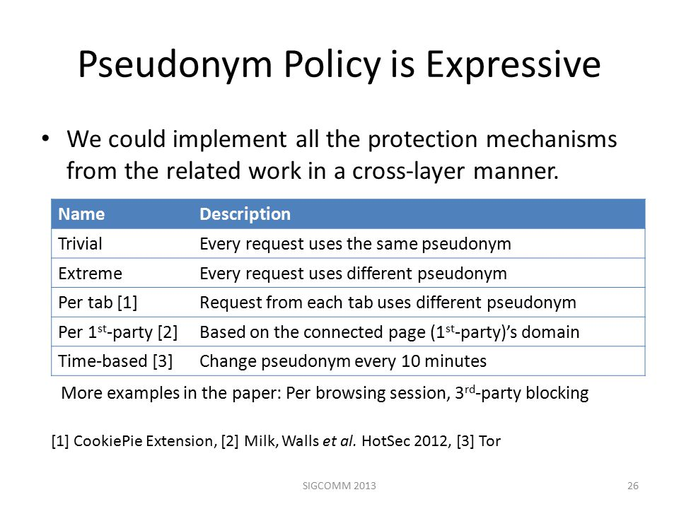Pseudonym Policy is Expressive 26 NameDescription TrivialEvery request uses the same pseudonym ExtremeEvery request uses different pseudonym Per tab [1]Request from each tab uses different pseudonym Per 1 st -party [2]Based on the connected page (1 st -party)'s domain Time-based [3]Change pseudonym every 10 minutes We could implement all the protection mechanisms from the related work in a cross-layer manner.