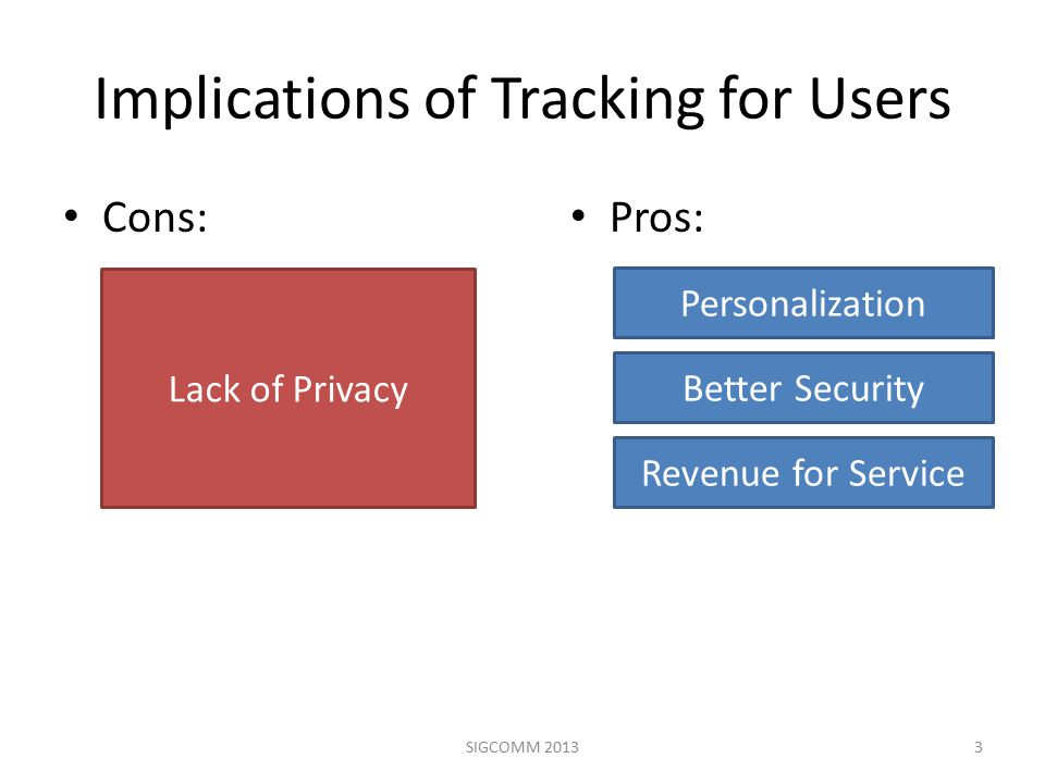 Implications of Tracking for Users Pros: 3 Cons: Lack of Privacy Personalization Better Security Revenue for Service SIGCOMM 2013