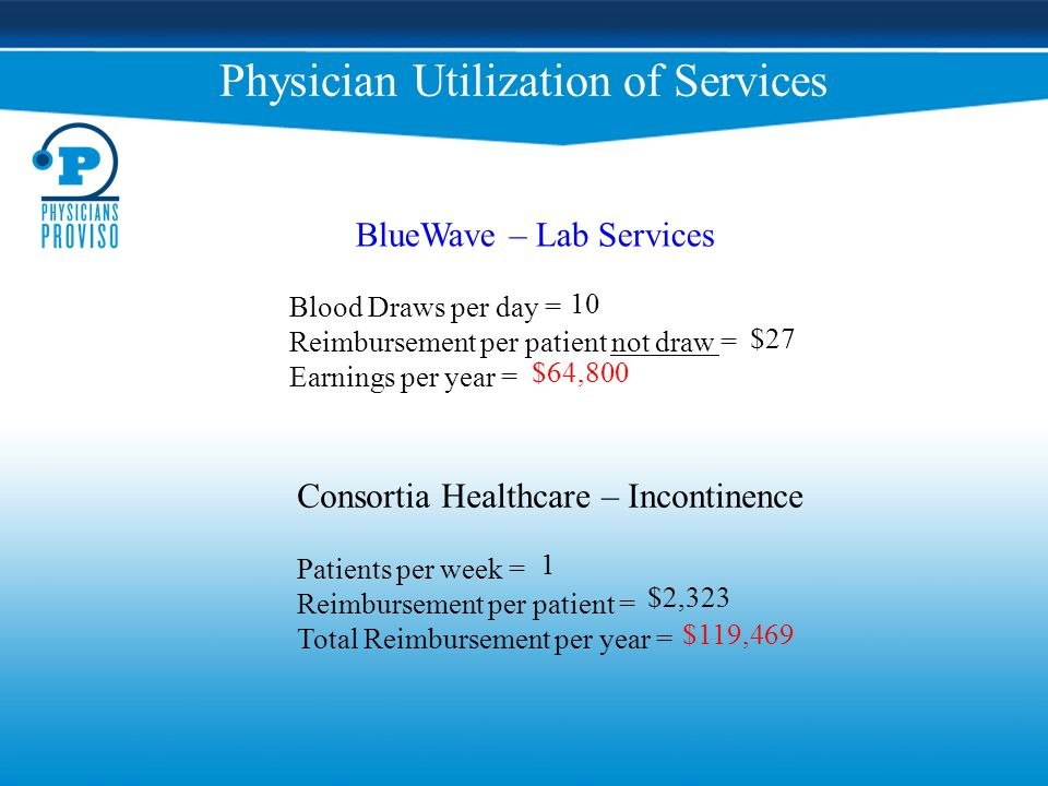 Physician Utilization of Services BlueWave – Lab Services Blood Draws per day = Reimbursement per patient not draw = Earnings per year = Consortia Hea