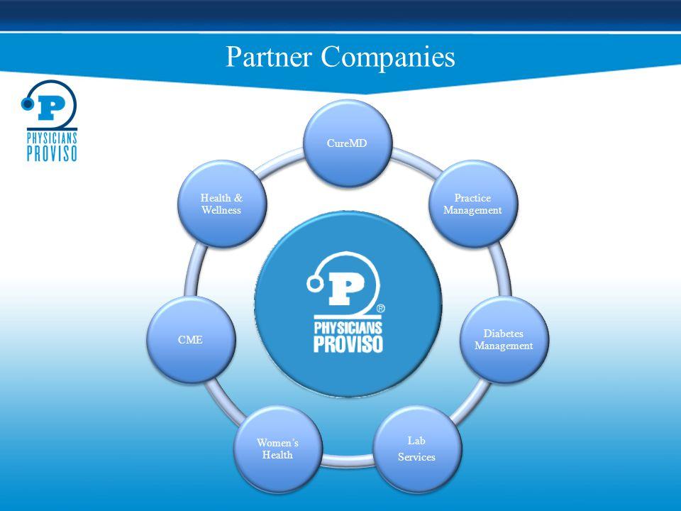 Partner Companies CureMD Practice Management Diabetes Management Lab Services Women's Health CME Health & Wellness