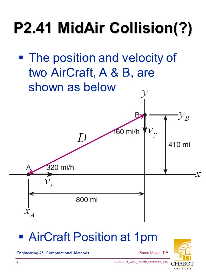 E ENGR-25_Chp2_AirCraft_Separation_.pptx 2 Bruce Mayer, PE Engineering-25: Computational Methods P2.41 MidAir Collision( )  The position and velocity of two AirCraft, A & B, are shown as below  AirCraft Position at 1pm