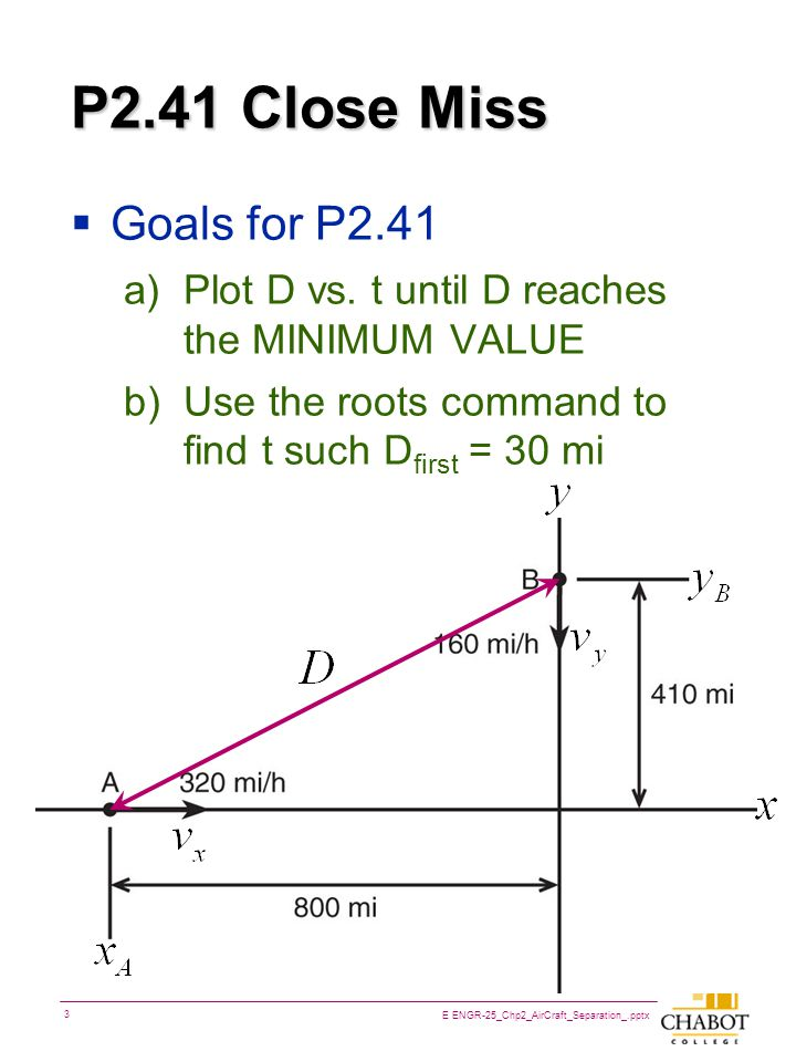 E ENGR-25_Chp2_AirCraft_Separation_.pptx 4 Bruce Mayer, PE Engineering-25: Computational Methods P2.41 GamePlan  This is a PARAMETRIC Problem  TIME is the INDEPENDENT variable For each moment in time, x A and y B Thus for every value of t we can calc x A and y B Then us Pythagorus to find D min Finally, use the roots the command to solve the Pythagorean Quadratic Eqn