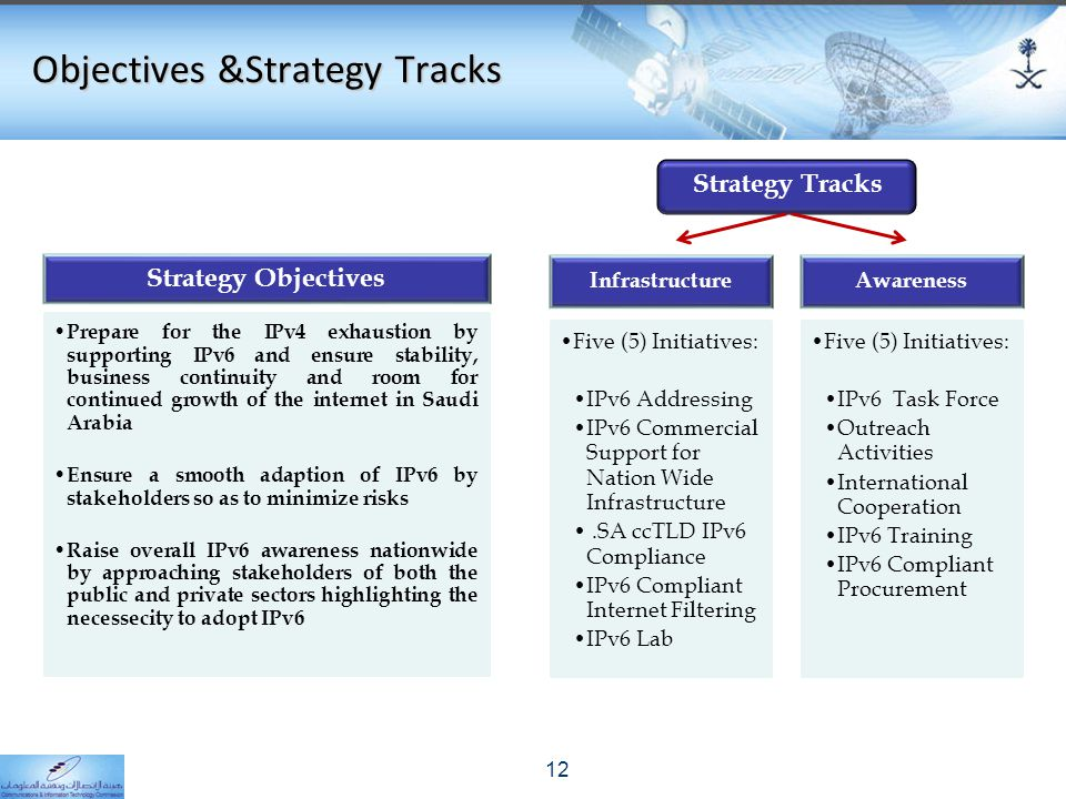 Objectives &Strategy Tracks 12 Strategy Objectives Prepare for the IPv4 exhaustion by supporting IPv6 and ensure stability, business continuity and room for continued growth of the internet in Saudi Arabia Ensure a smooth adaption of IPv6 by stakeholders so as to minimize risks Raise overall IPv6 awareness nationwide by approaching stakeholders of both the public and private sectors highlighting the necessecity to adopt IPv6 Strategy Tracks