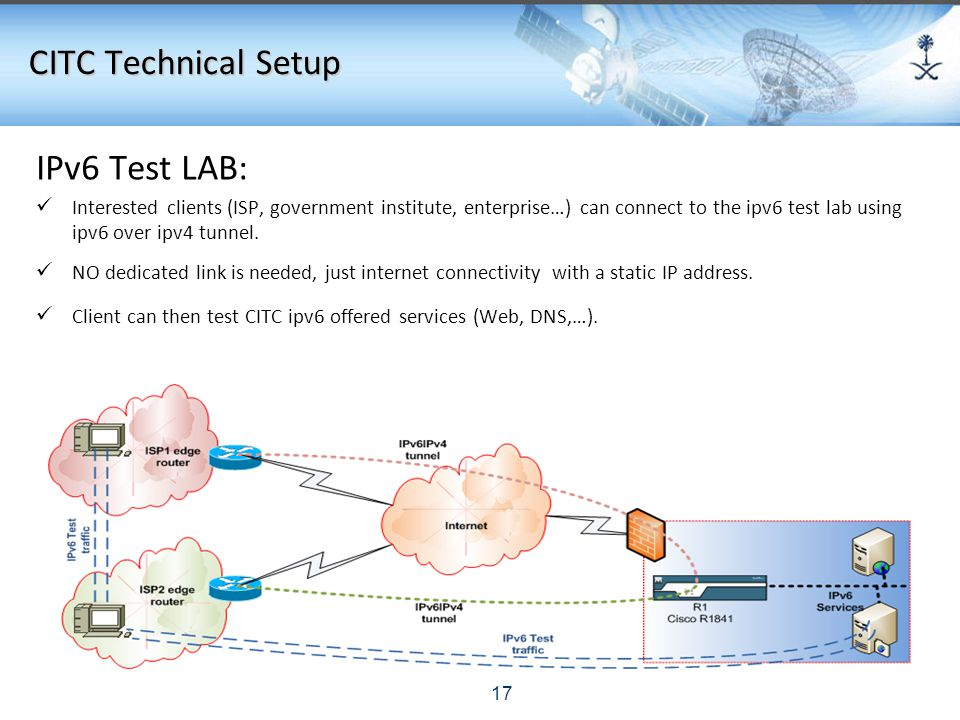 CITC Technical Setup IPv6 Test LAB: Interested clients (ISP, government institute, enterprise…) can connect to the ipv6 test lab using ipv6 over ipv4 tunnel.