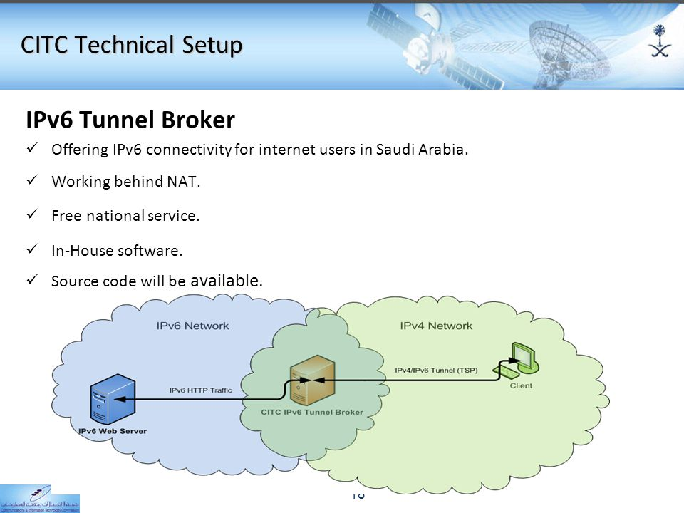 CITC Technical Setup IPv6 Tunnel Broker Offering IPv6 connectivity for internet users in Saudi Arabia. Working behind NAT. Free national service. In-H