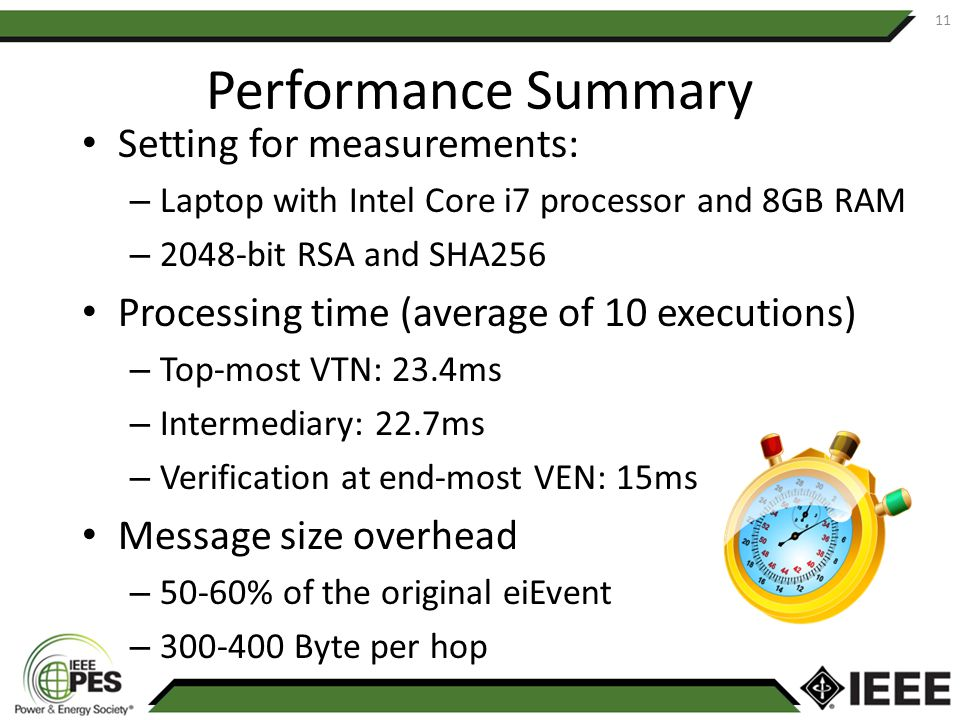 Performance Summary Setting for measurements: – Laptop with Intel Core i7 processor and 8GB RAM – 2048-bit RSA and SHA256 Processing time (average of