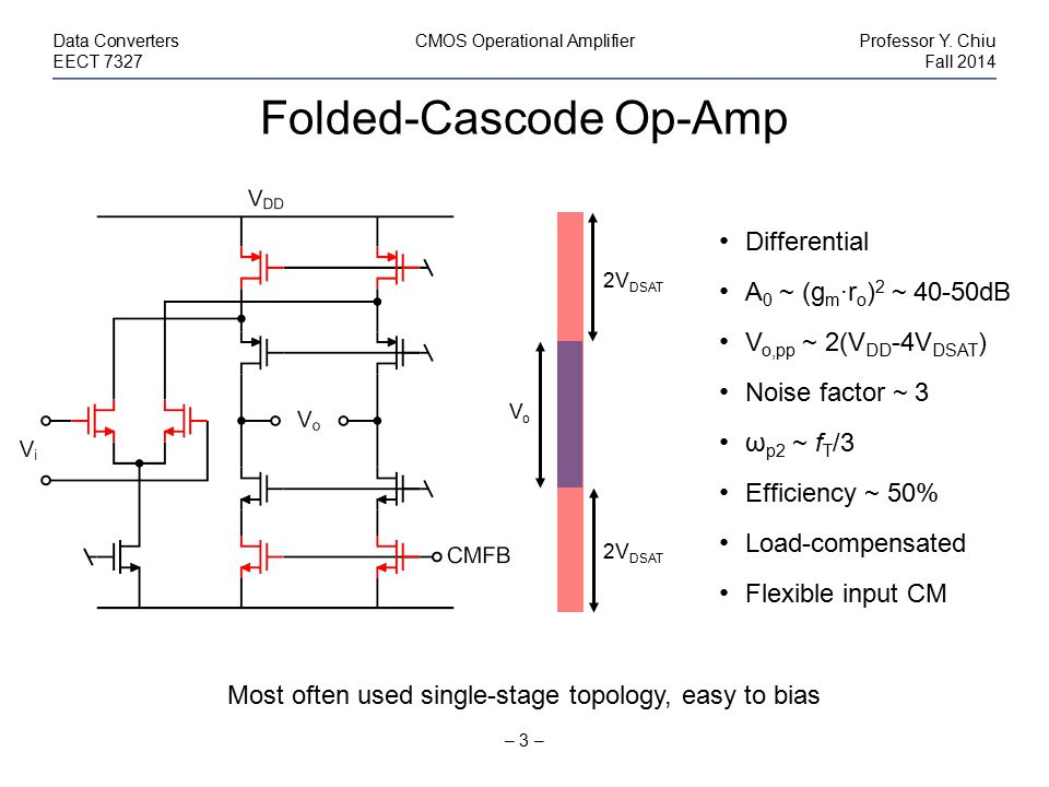 Telescopic Op-Amp – 4 – Data ConvertersCMOS Operational AmplifierProfessor Y.
