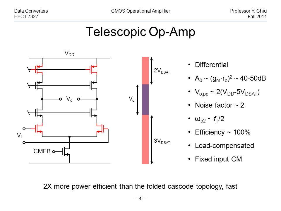 Telescopic Op-Amp – 4 – Data ConvertersCMOS Operational AmplifierProfessor Y. Chiu EECT 7327Fall 2014 Differential A 0 ~ (g m ·r o ) 2 ~ 40-50dB V o,p