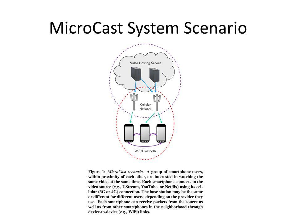 MicroDownload
