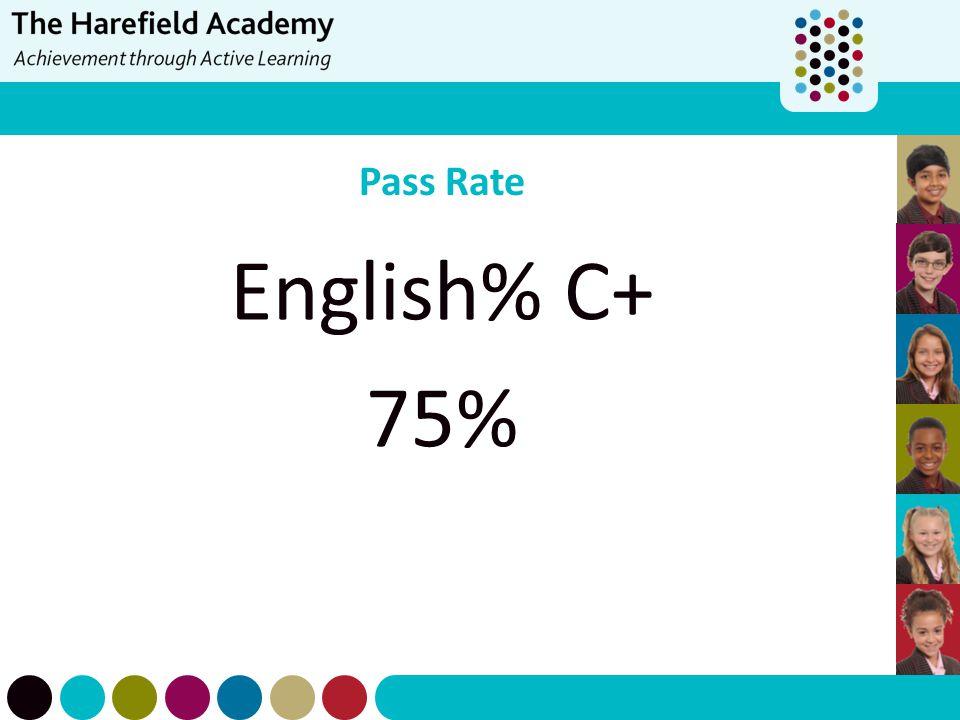 Pass Rate English% C+ 75%