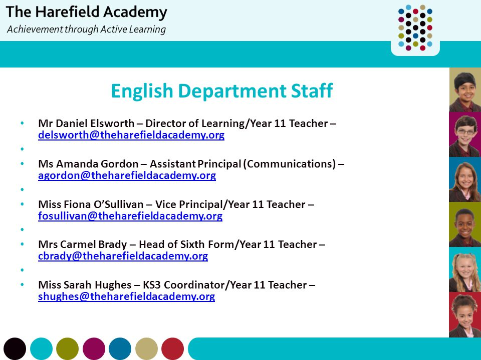 English Department Staff Mr Daniel Elsworth – Director of Learning/Year 11 Teacher – delsworth@theharefieldacademy.org delsworth@theharefieldacademy.o