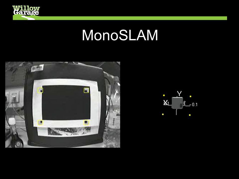 MonoSLAM