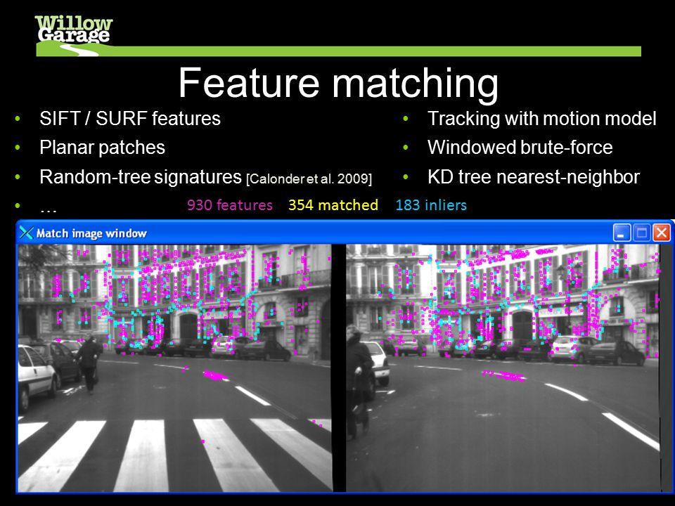 Feature matching SIFT / SURF features Planar patches Random-tree signatures [Calonder et al.