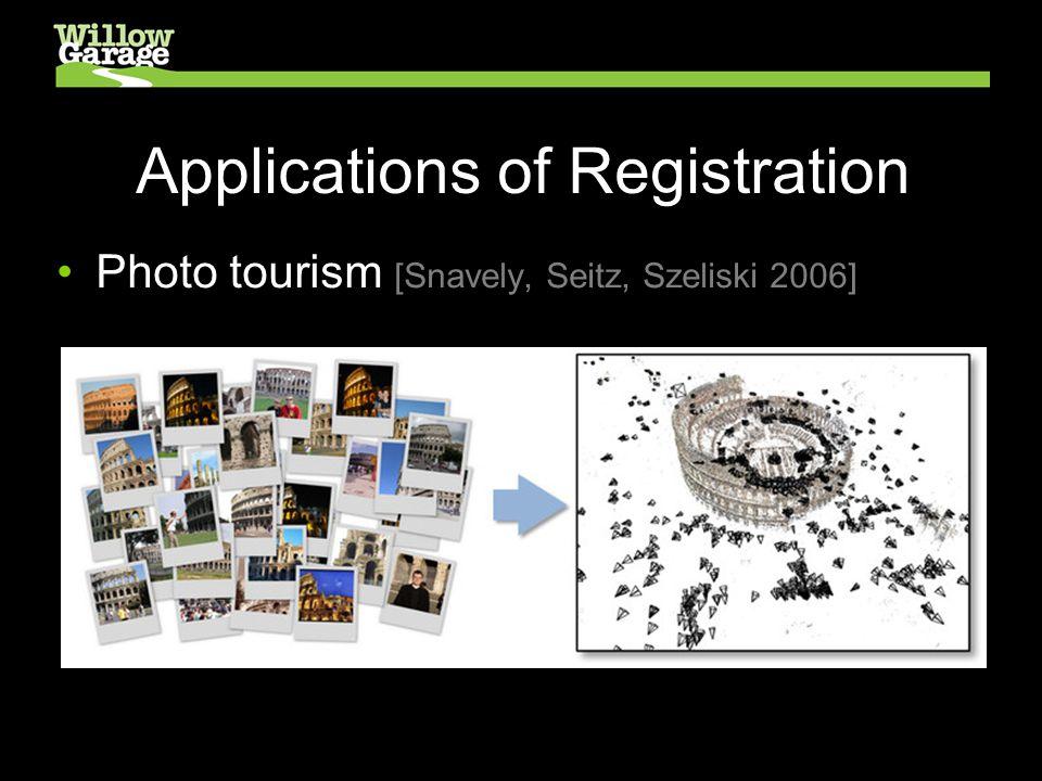 Applications of Registration Photo tourism [Snavely, Seitz, Szeliski 2006]