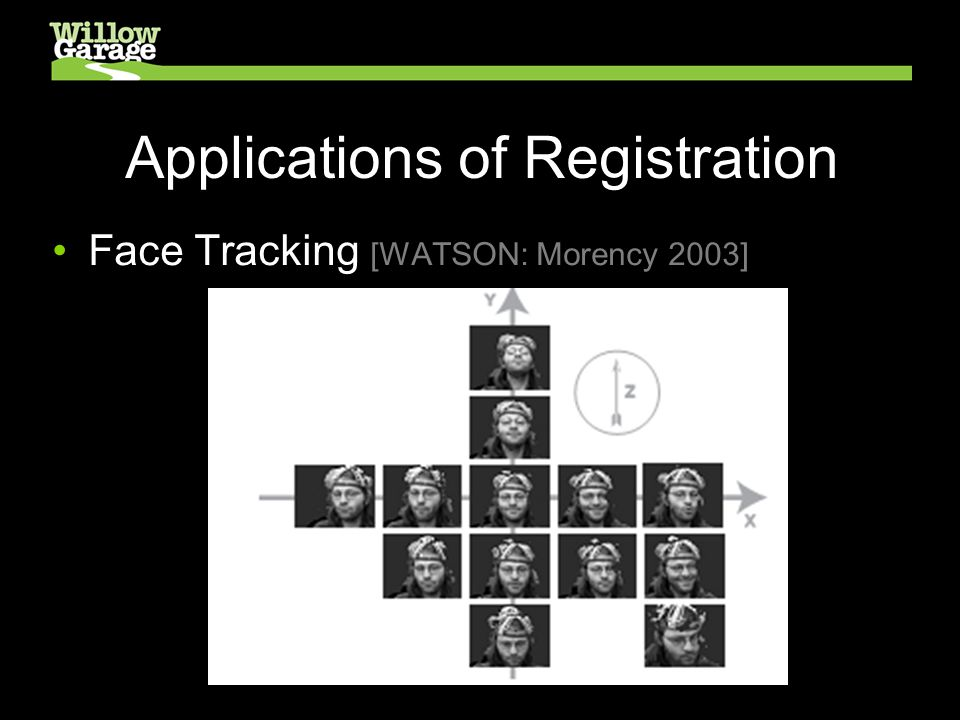 Applications of Registration Face Tracking [WATSON: Morency 2003]