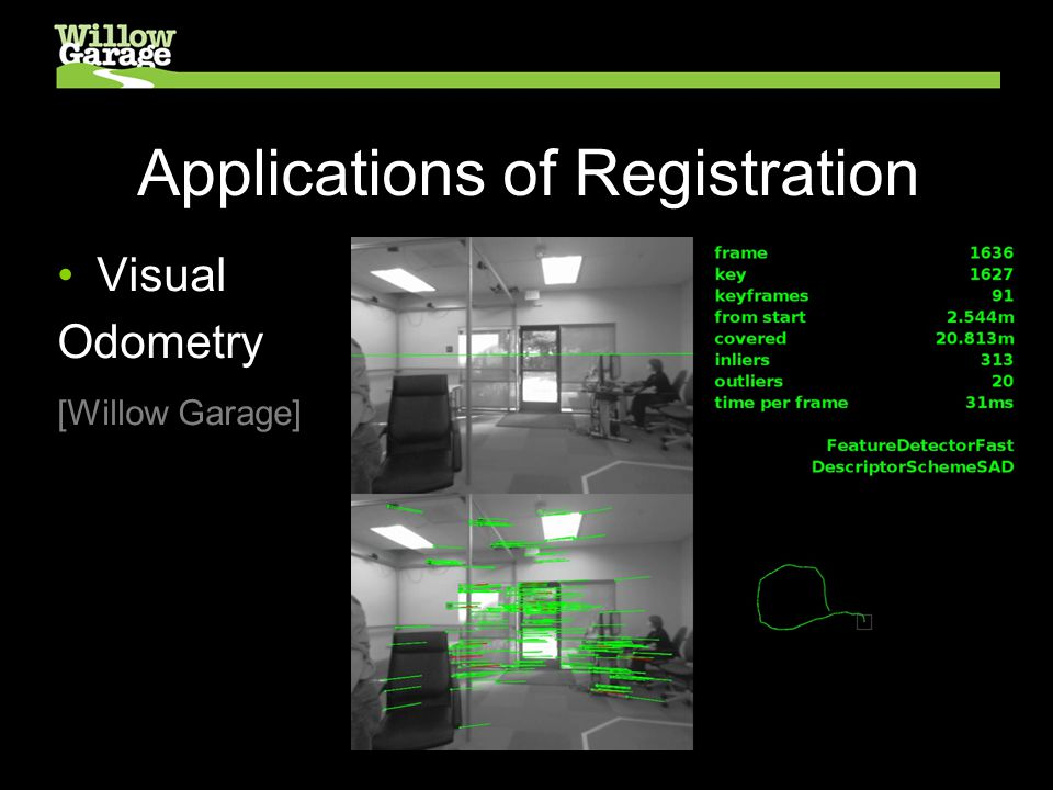Applications of Registration Visual Odometry [Willow Garage]