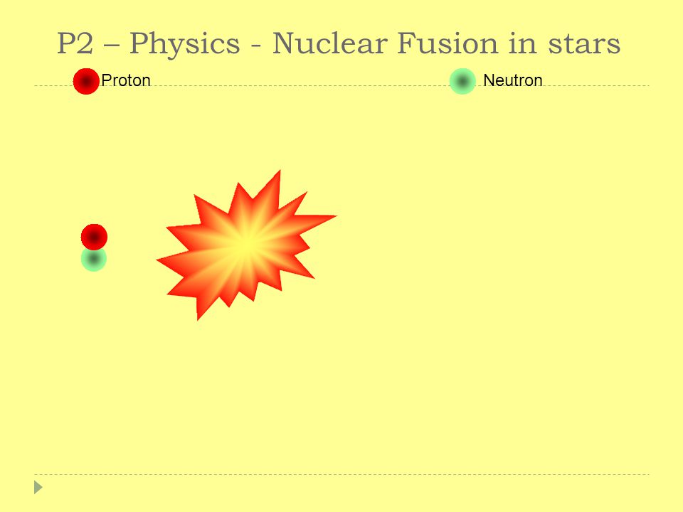 P2 – Physics – Nuclear Fusion  Nuclear fusion is the joining of two atomic nuclei to form a larger one  Nuclear fusion is the process by which energ