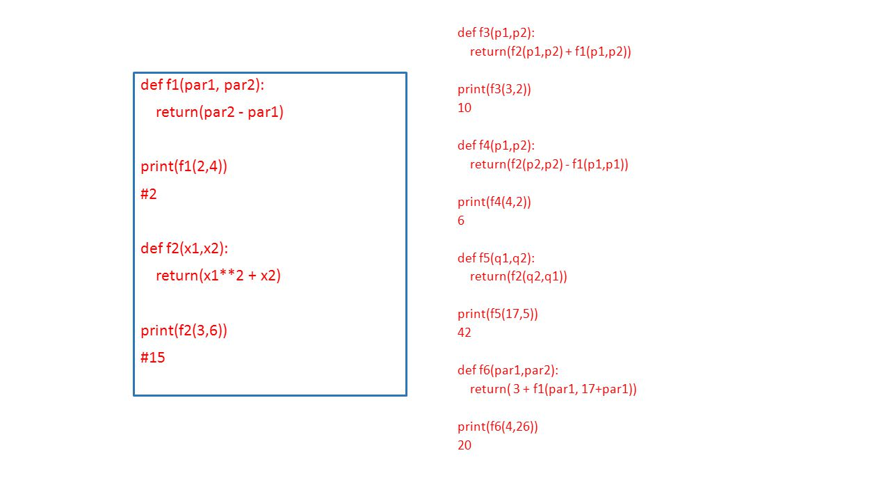 def f1(par1, par2): return(par2 - par1) print(f1(2,4)) #2 def f2(x1,x2): return(x1**2 + x2) print(f2(3,6)) #15 def f3(p1,p2): return(f2(p1,p2) + f1(p1