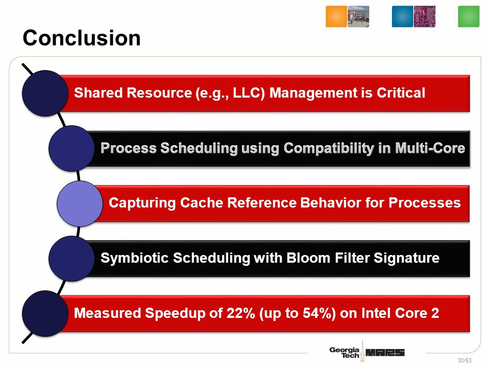 Conclusion 30/53 Shared Resource (e.g., LLC) Management is Critical Capturing Cache Reference Behavior for Processes Symbiotic Scheduling with Bloom Filter Signature Measured Speedup of 22% (up to 54%) on Intel Core 2