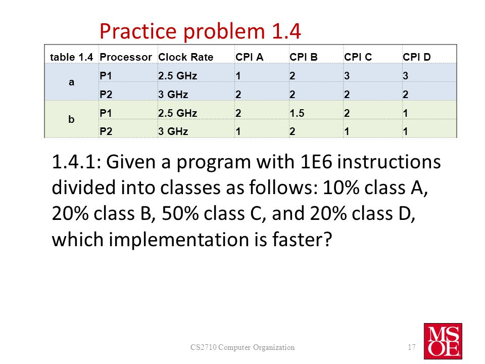 Practice problem 1.4 1.4.1: Given a program with 1E6 instructions divided into classes as follows: 10% class A, 20% class B, 50% class C, and 20% class D, which implementation is faster.