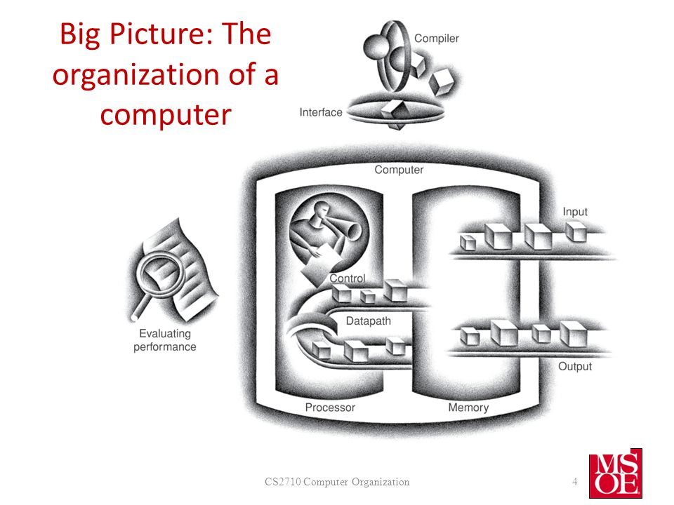4 Big Picture: The organization of a computer