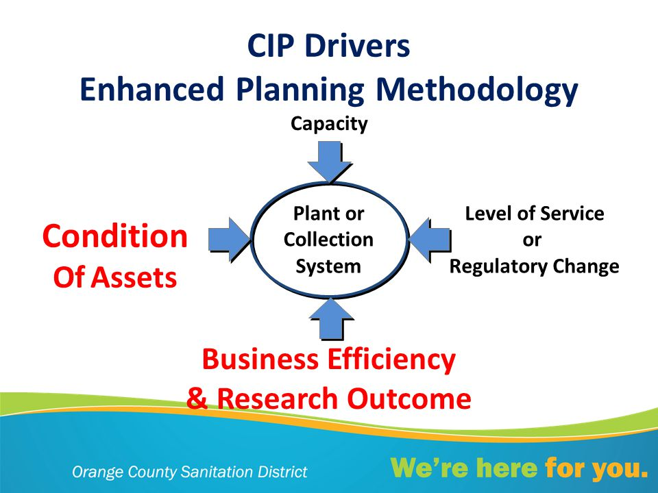 CIP Drivers Enhanced Planning Methodology Plant or Collection System Capacity Condition Of Assets Business Efficiency & Research Outcome Level of Service or Regulatory Change