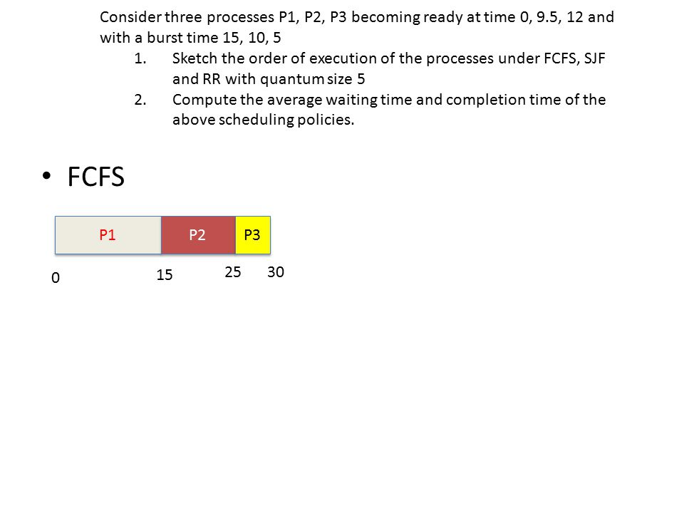 FCFS Consider three processes P1, P2, P3 becoming ready at time 0, 9.5, 12 and with a burst time 15, 10, 5 1.Sketch the order of execution of the processes under FCFS, SJF and RR with quantum size 5 2.Compute the average waiting time and completion time of the above scheduling policies.