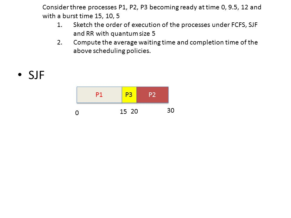 SJF Consider three processes P1, P2, P3 becoming ready at time 0, 9.5, 12 and with a burst time 15, 10, 5 1.Sketch the order of execution of the processes under FCFS, SJF and RR with quantum size 5 2.Compute the average waiting time and completion time of the above scheduling policies.