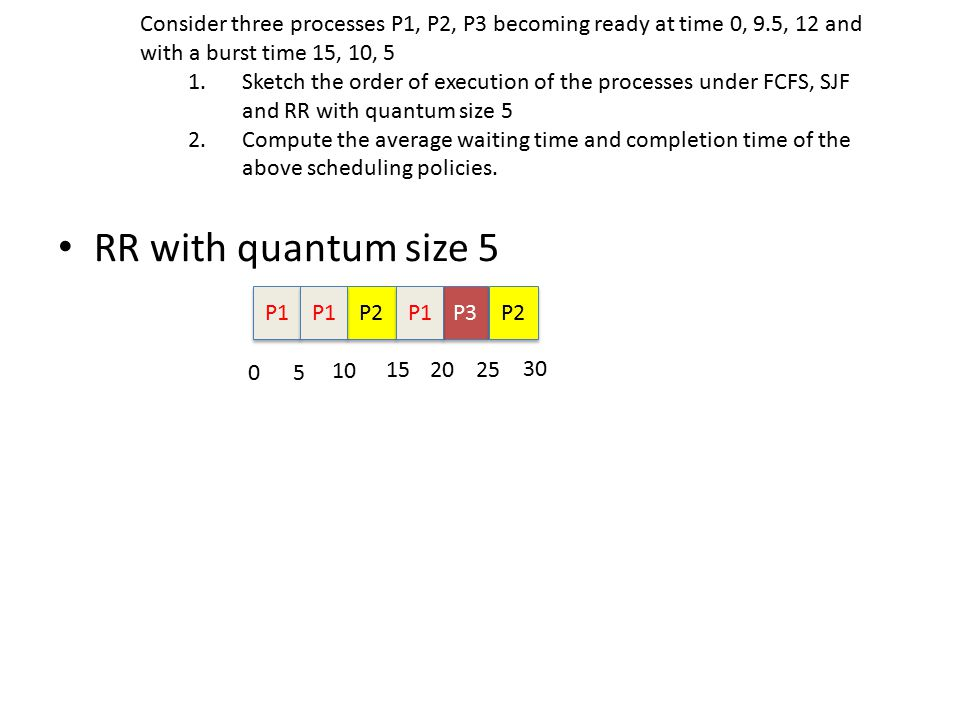 RR with quantum size 5 Consider three processes P1, P2, P3 becoming ready at time 0, 9.5, 12 and with a burst time 15, 10, 5 1.Sketch the order of execution of the processes under FCFS, SJF and RR with quantum size 5 2.Compute the average waiting time and completion time of the above scheduling policies.