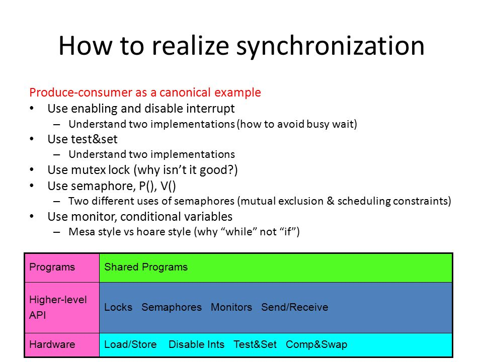 How to realize synchronization Produce-consumer as a canonical example Use enabling and disable interrupt – Understand two implementations (how to avoid busy wait) Use test&set – Understand two implementations Use mutex lock (why isn't it good ) Use semaphore, P(), V() – Two different uses of semaphores (mutual exclusion & scheduling constraints) Use monitor, conditional variables – Mesa style vs hoare style (why while not if ) Load/Store Disable Ints Test&Set Comp&Swap Locks Semaphores Monitors Send/Receive Shared Programs Hardware Higher-level API Programs