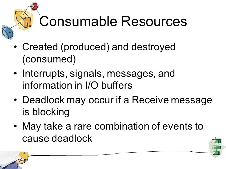 Consumable Resources Created (produced) and destroyed (consumed) Interrupts, signals, messages, and information in I/O buffers Deadlock may occur if a