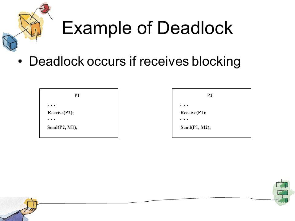 Example of Deadlock Deadlock occurs if receives blocking P1...