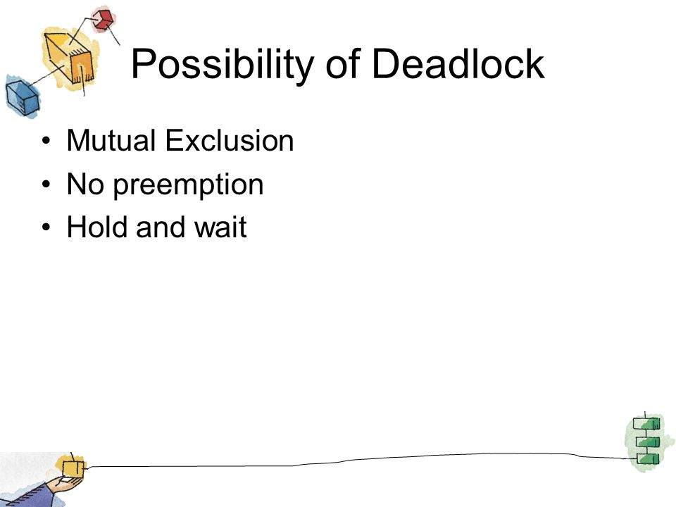 Possibility of Deadlock Mutual Exclusion No preemption Hold and wait