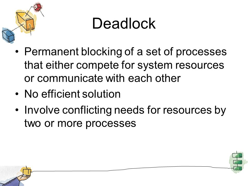 Deadlock Permanent blocking of a set of processes that either compete for system resources or communicate with each other No efficient solution Involv
