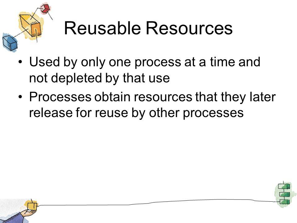 Linux Semaphores