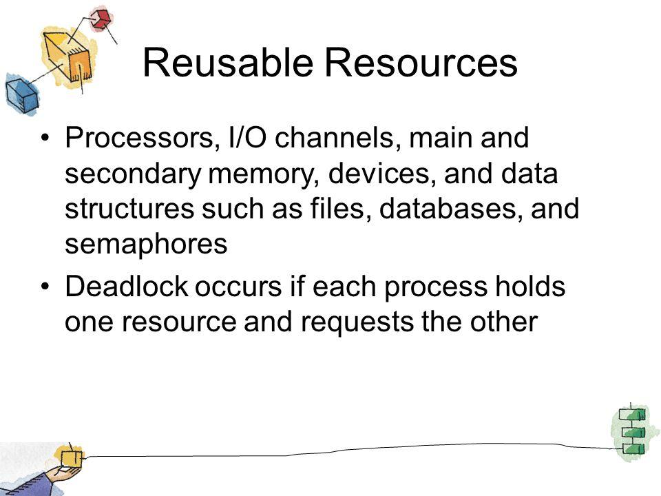 Reusable Resources